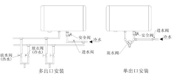 产品展示 热水器系列 圆型储水式电热水器 圆型储水式电热水器-cbd50
